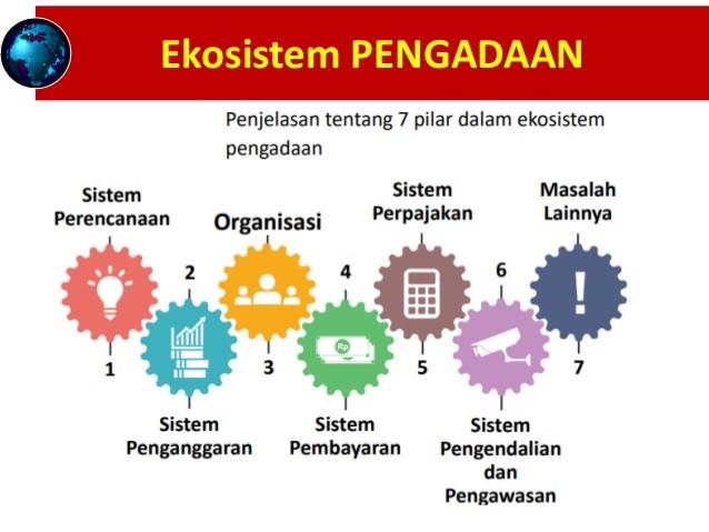paradigma-baru-dalam-pengadaan-barang-jasa-3-638_(1).jpg